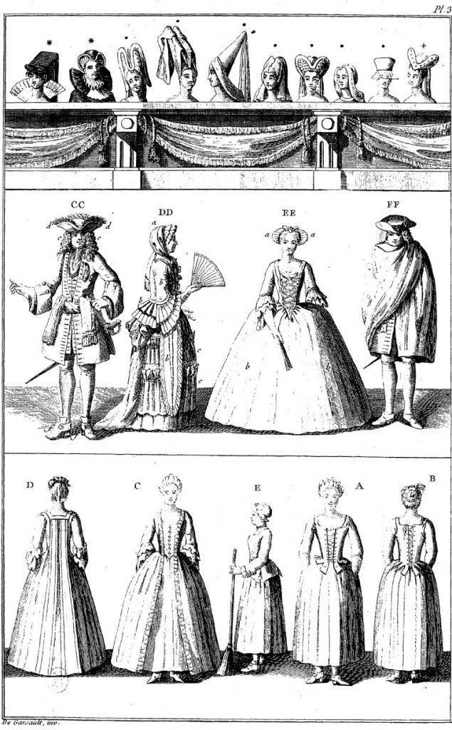 couture 18e siecle femmes