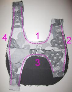 3. Coudre ensemble le sac et la doublure