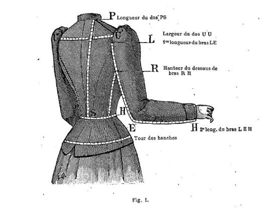 Prendre mesures couture