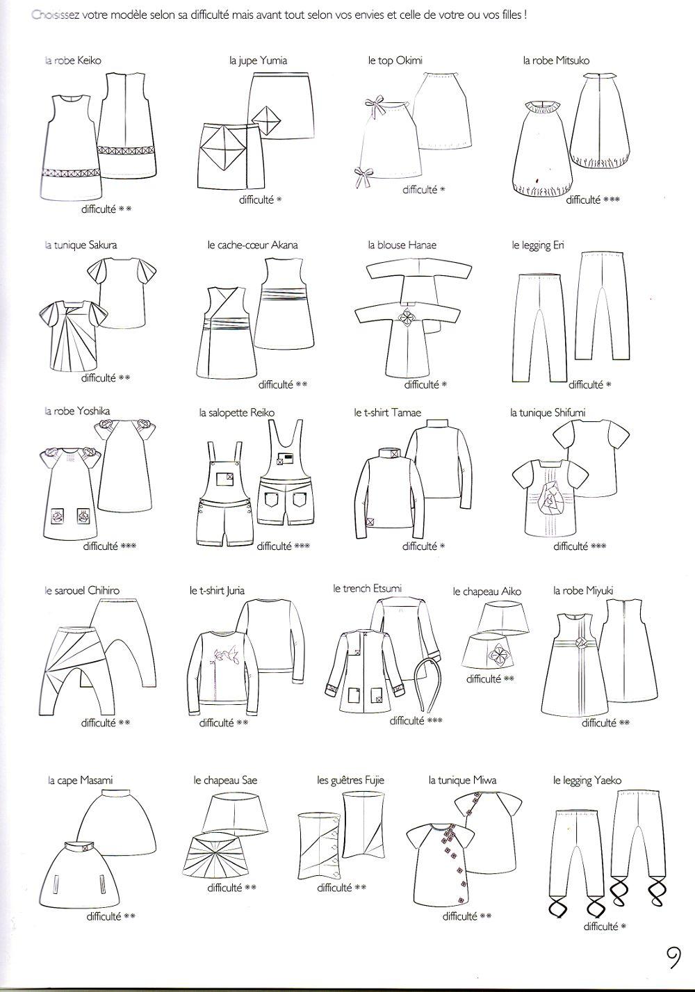 patron couture femme facile